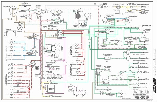 small resolution of mgb distributor wiring wiring schematic diagram pioneer wiring diagram 196 mga wiring diagram