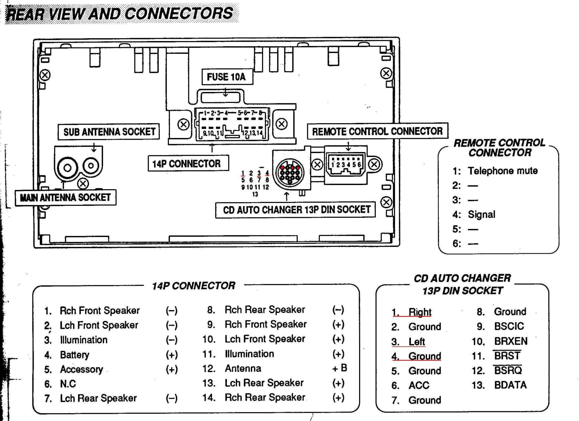 hight resolution of new mitsubishi stereo wiring diagram wiring diagram image 2000 mercury cougar radio wiring diagram 2000 mitsubishi
