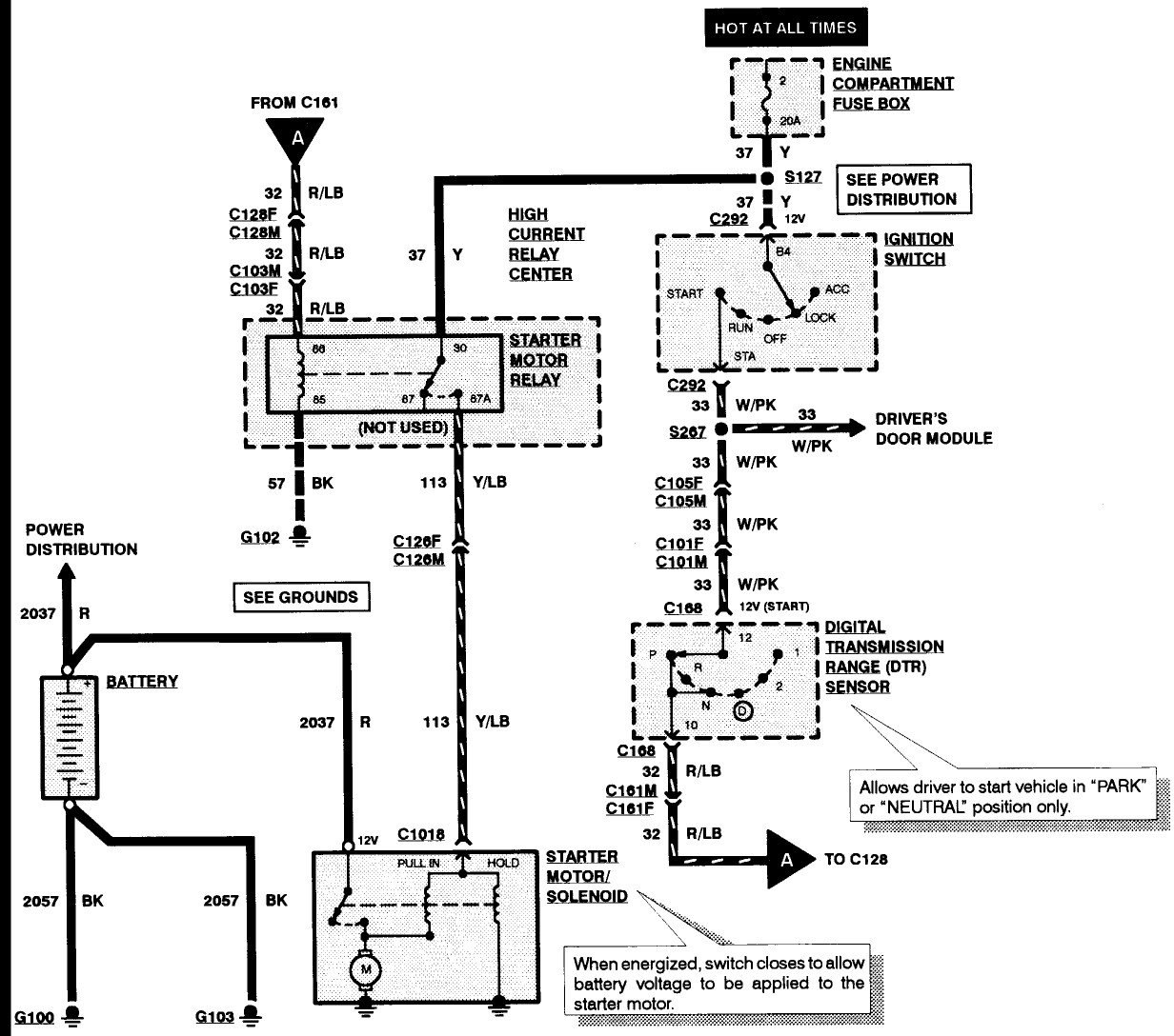 hight resolution of 95 ford f 150 starter wiring diagram wiring library1994 ford f 150 solenoid wiring diagram complete