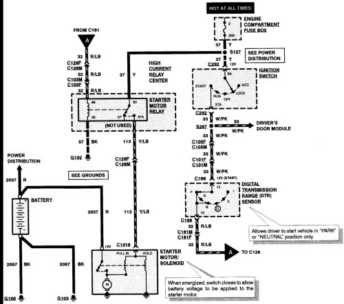 small resolution of 95 ford f 150 starter wiring diagram wiring library1994 ford f 150 solenoid wiring diagram complete