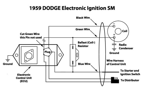 small resolution of wiring diagram for chrysler electronic ignition worksheet and dodge ram ignition diagram dodge electronic ignition wiring
