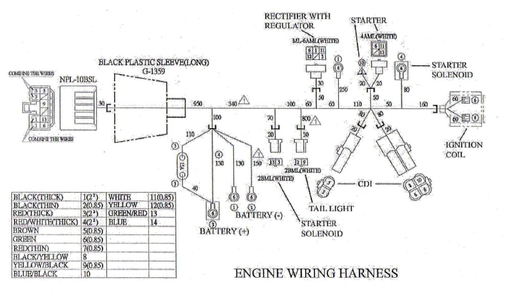 medium resolution of wrg 3427 l5 20p wiring diagraml5 20 wiring diagram schematic diagrams rh ogmconsulting co