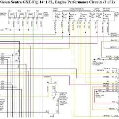 Nissan Wiring Diagram Color Codes Cardiac Catheterization Inspirational