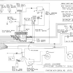 Peg Perego Gator Hpx Wiring Diagram 2002 Dodge Ram 1500 For Library
