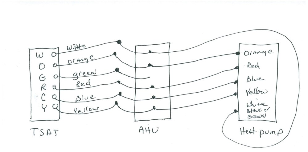 medium resolution of rheem heat pump thermostat wiring diagram