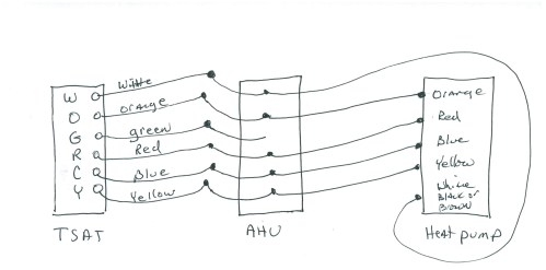small resolution of rheem heat pump thermostat wiring diagram