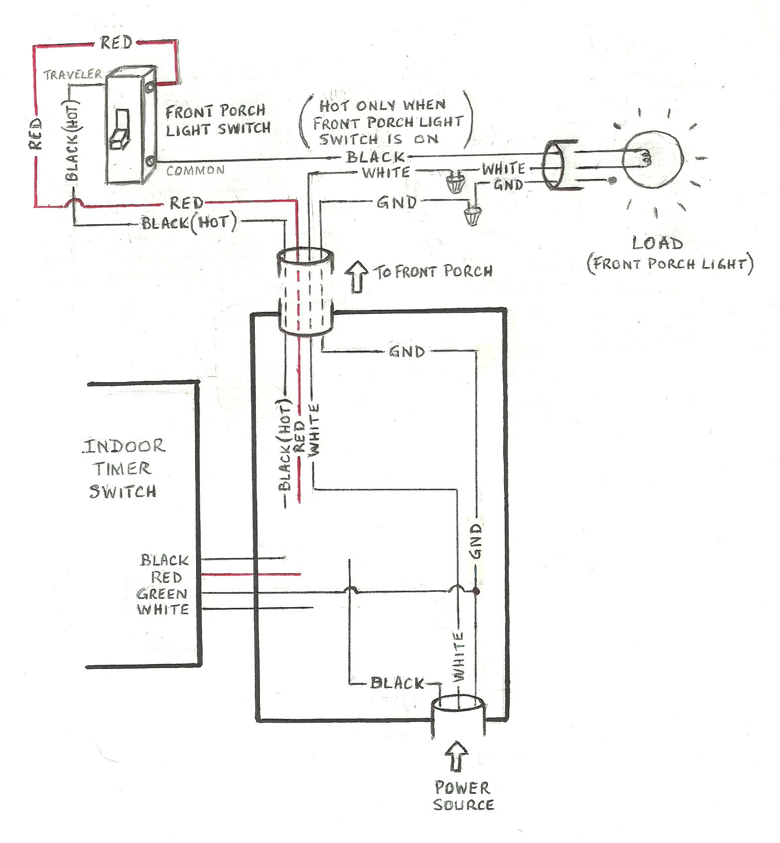 hight resolution of puch moped wiring diagram trusted wiring diagram lambretta scooter wiring diagram 100 kinetic moped wiring diagram