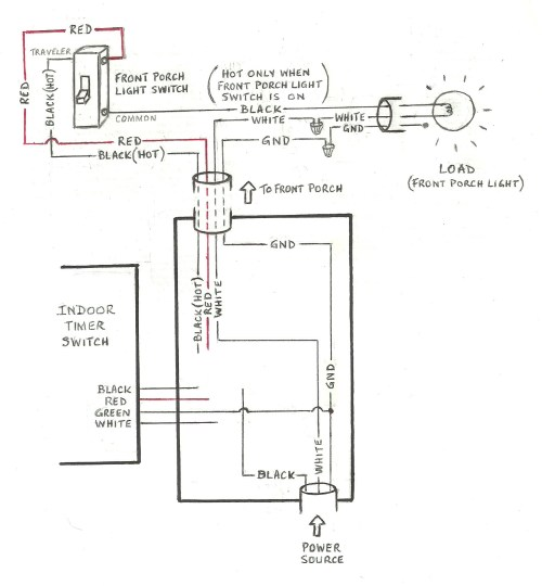 small resolution of puch moped wiring diagram trusted wiring diagram lambretta scooter wiring diagram 100 kinetic moped wiring diagram