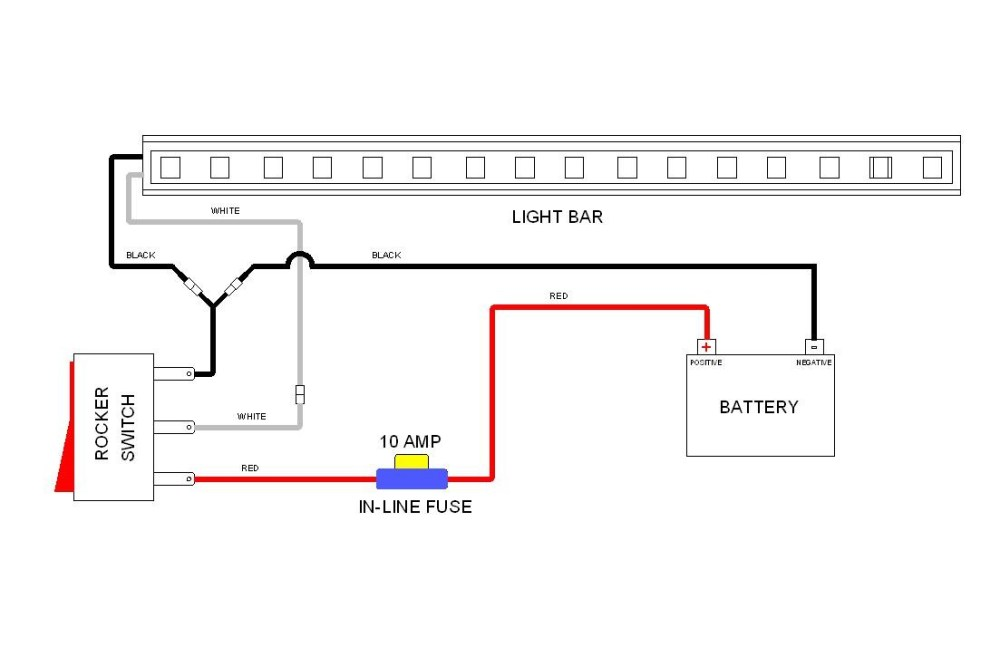 medium resolution of 12v led light bar wiring diagram free picture