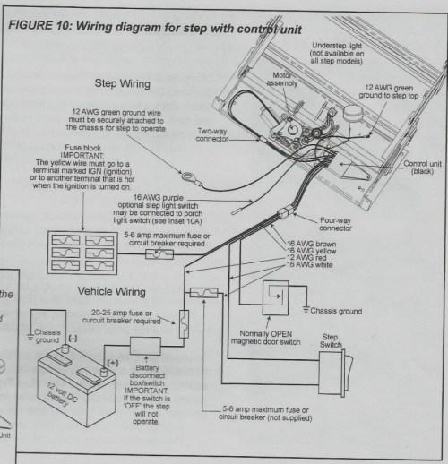 small resolution of wickes underfloor heating wiring diagram diagram data schema expwickes underfloor heating wiring diagram wiring library wickes