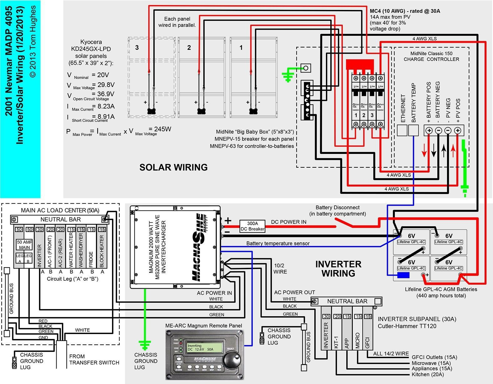 wiring diagram solar panel installation hdmi wire rv new