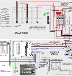 solar system wiring diagram sample pdf rv solar wiring diagram vintage rv converter wiring diagram wiring [ 1576 x 1230 Pixel ]