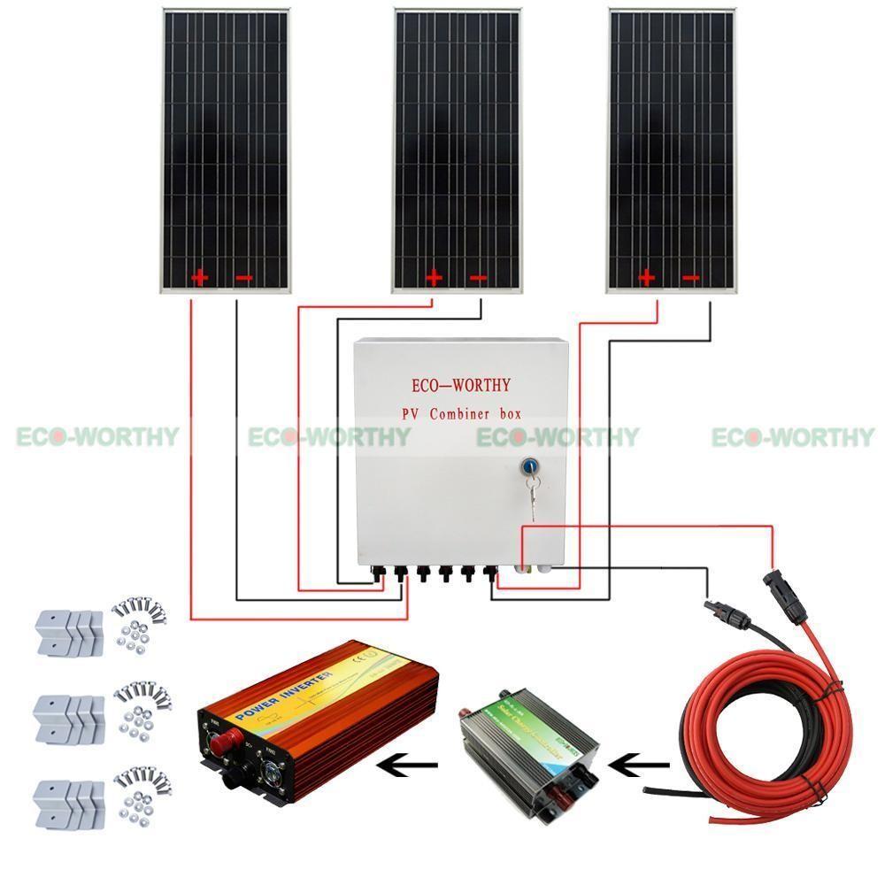 hight resolution of solar combiner box wiring diagram wiring library rh 93 skriptoase de pv grounding diagrams pv system
