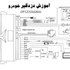 Viper 5305v Car Alarm Lumbar 4 And 5 Diagram 5704 Wiring Image
