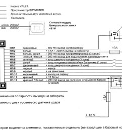 viper 300 wiring diagram simple wiring diagram rh 38 mara cujas de viper 5901 car alarm diagram viper car alarms remote start [ 1250 x 659 Pixel ]