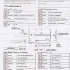 Viper 5901 Alarm Wiring Diagram Tv Antenna Rotor 5706v Best Of Image