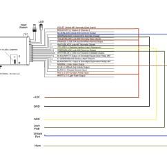 Viper 5901 Alarm Wiring Diagram House Fly Anatomy 5706v Best Of Image