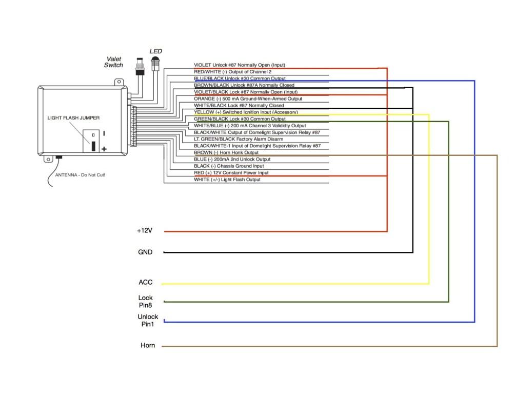 medium resolution of viper 4205v wiring diagram wiring library rh 31 webseiten archiv de 1way wiring diagrams viper viper