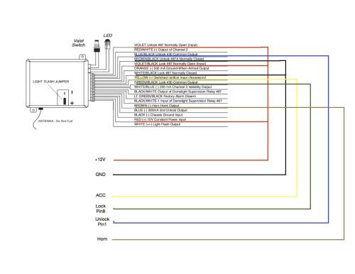 small resolution of viper 4205v wiring diagram wiring library rh 31 webseiten archiv de 1way wiring diagrams viper viper