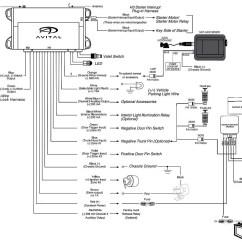 Viper 5901 Alarm Wiring Diagram Warn Winch Remote 5706v Best Of Image