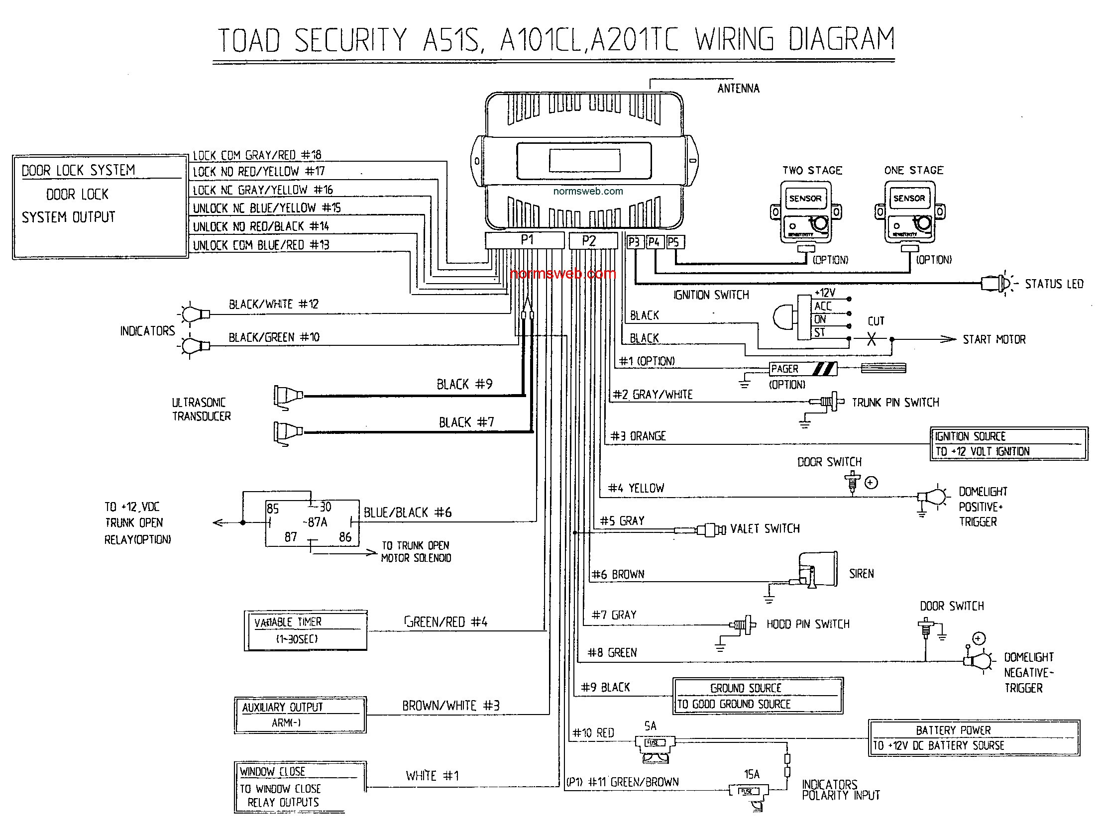viper alarm wiring diagram 791xv how to find the intersection in a venn 5706v best of image