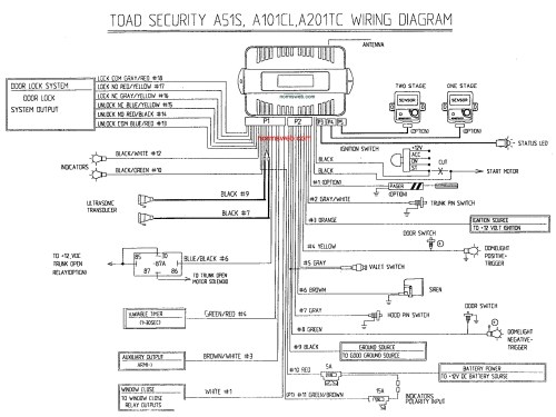 small resolution of a viper v wiring diagram for gmc sonoma diy enthusiasts gmc safari parts diagram hvac c7500