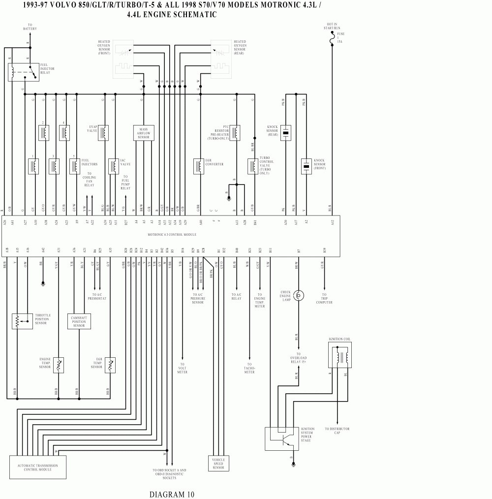 medium resolution of volvo 850 ac relay location wiring harness wiring diagram wire 37 new 1990 volvo 240