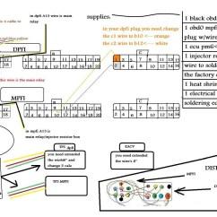 Vtec Wiring Diagram Obd2 Car Towing Socket 01 Honda Accord Best Library Obd1 Wire Data Schema U2022