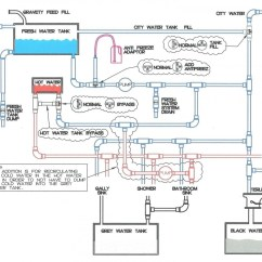 Wfco Rv Converter Wiring Diagram Mk1 Golf Horn Awesome Image