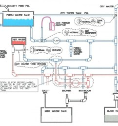 wfco converter wiring diagram awesome wiring diagram image teardrop trailer wiring rv power converter wiring diagram [ 1520 x 1192 Pixel ]
