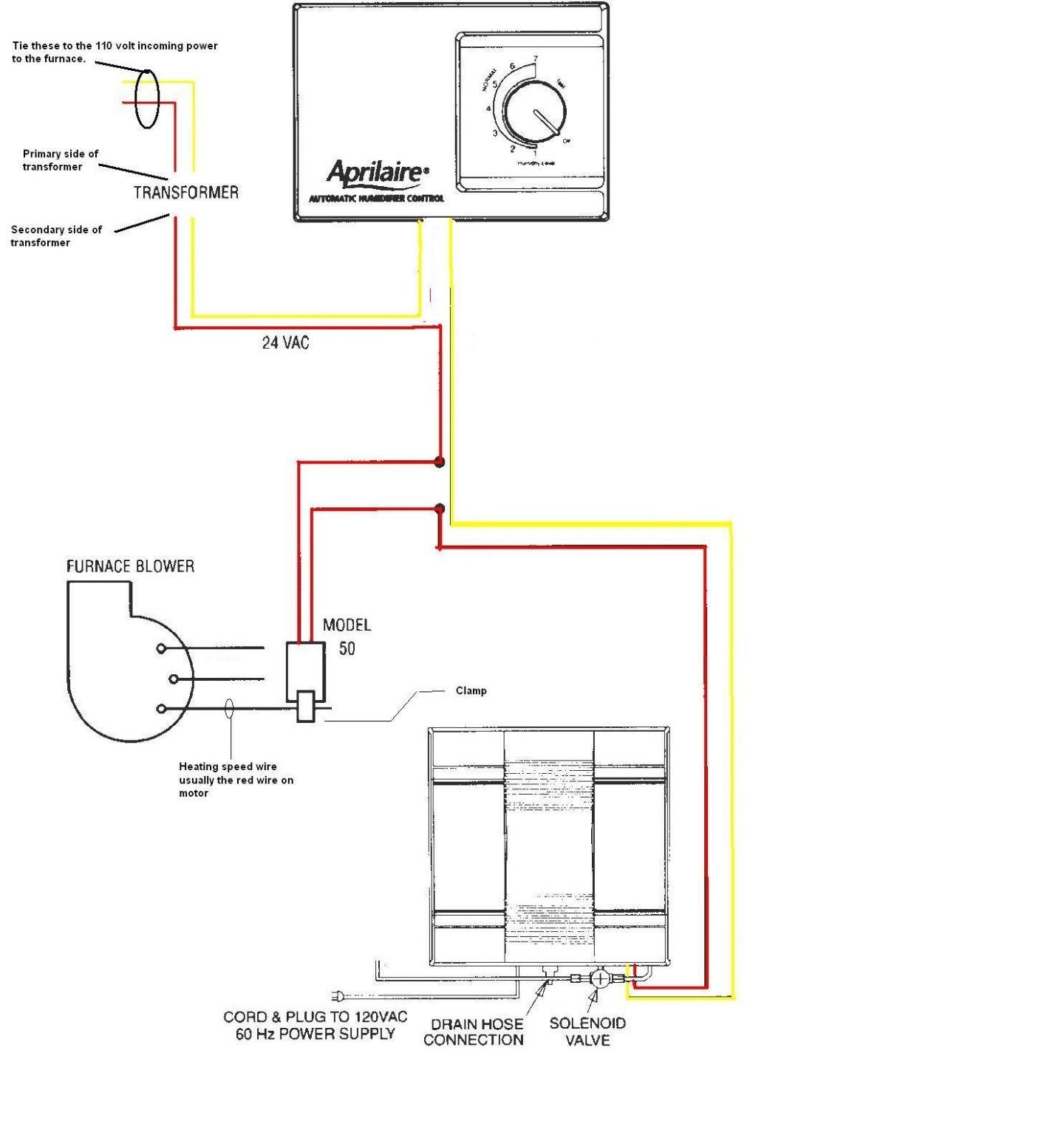 hight resolution of whole house fan timer switch awesome wiring diagram image hampton bay fan wiring diagram attic fan