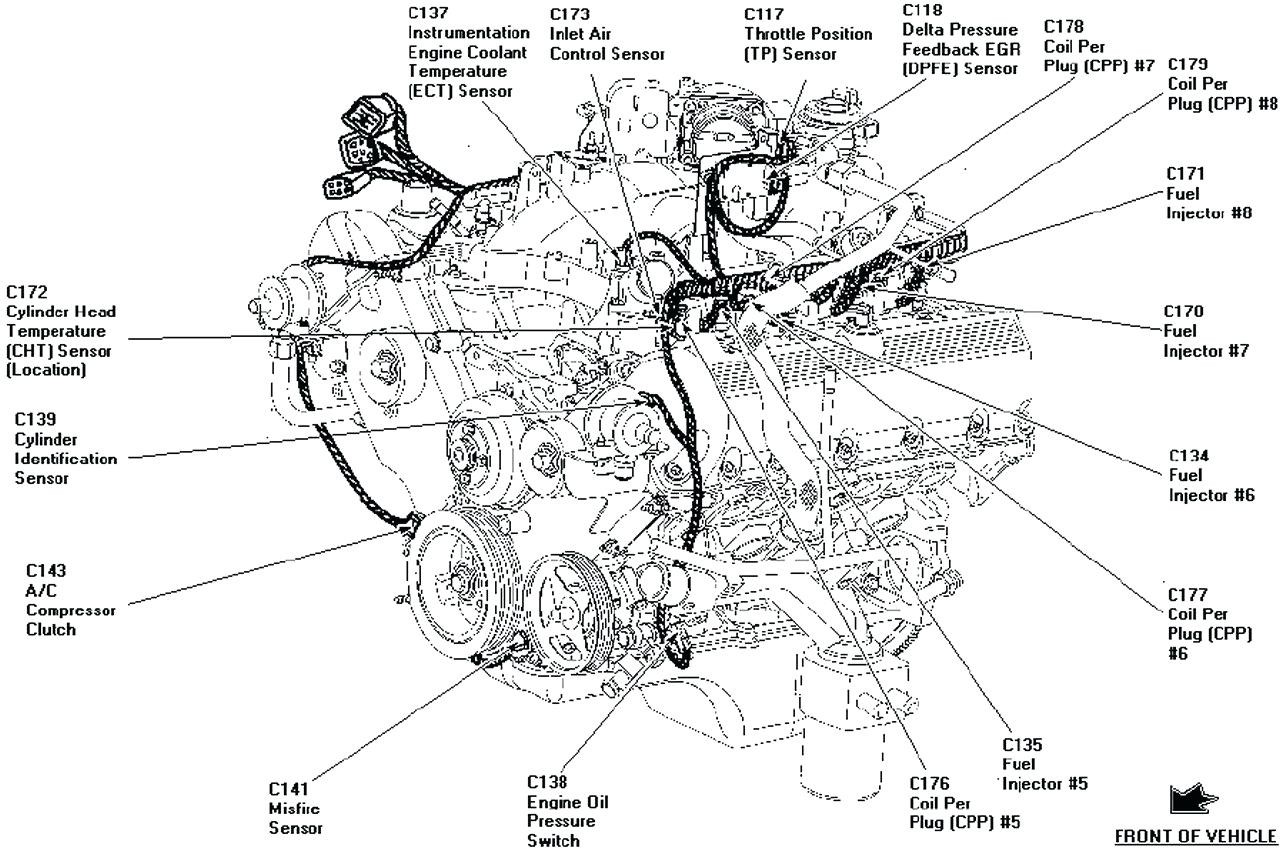 7C28F 5 4 Triton Engine Diagram 2001 Eddie Bauer