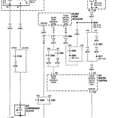 1998 Jeep Cherokee Sport Radio Wiring Diagram 2003 Ford Expedition 2000 Wrangler Image