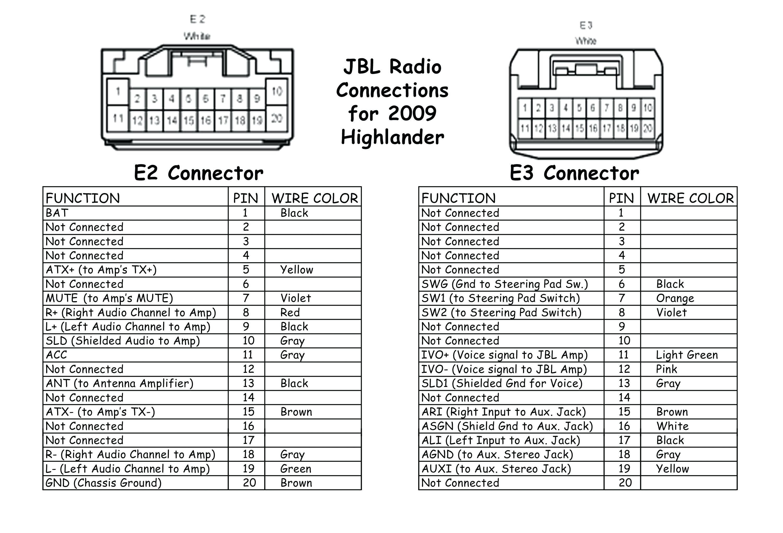 85 Toyota Celica Fuse Diagram - K2 Wiring Diagram on