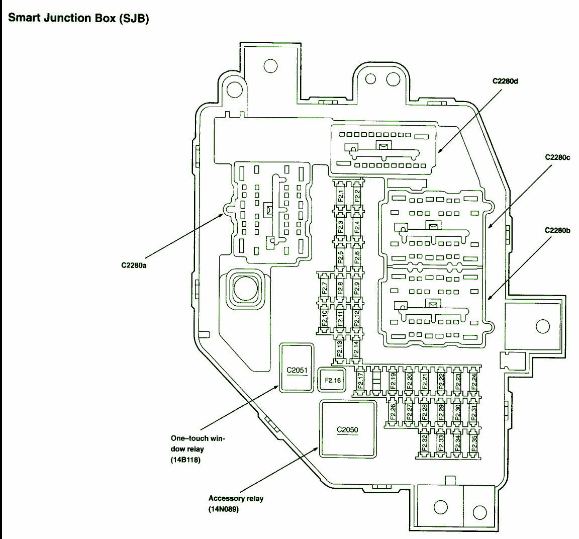 hight resolution of 2002 ford ranger wiring diagram pdf diy enthusiasts wiring diagrams u2022 ford electrical wiring diagrams