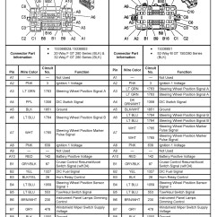 2001 Gmc Sierra Wiring Diagram For Fog Lights Without Relay Yukon Radio Inspirational