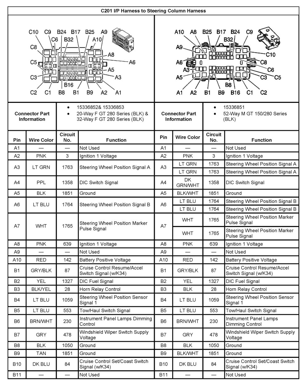 medium resolution of 2002 gmc sierra stereo wiring diagram wiring diagrams scematic 2016 gmc parking brake 2001 gmc
