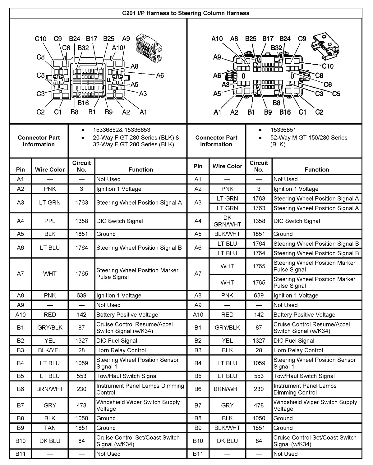 hight resolution of 2002 gmc sierra stereo wiring diagram wiring diagrams scematic 2016 gmc parking brake 2001 gmc