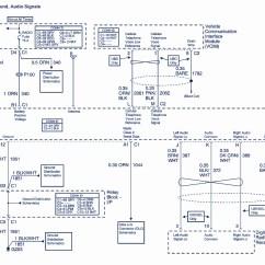 2008 Chevrolet Silverado Stereo Wiring Diagram Heat Thermostat Gas 2004 Chevy Instrument Cluster