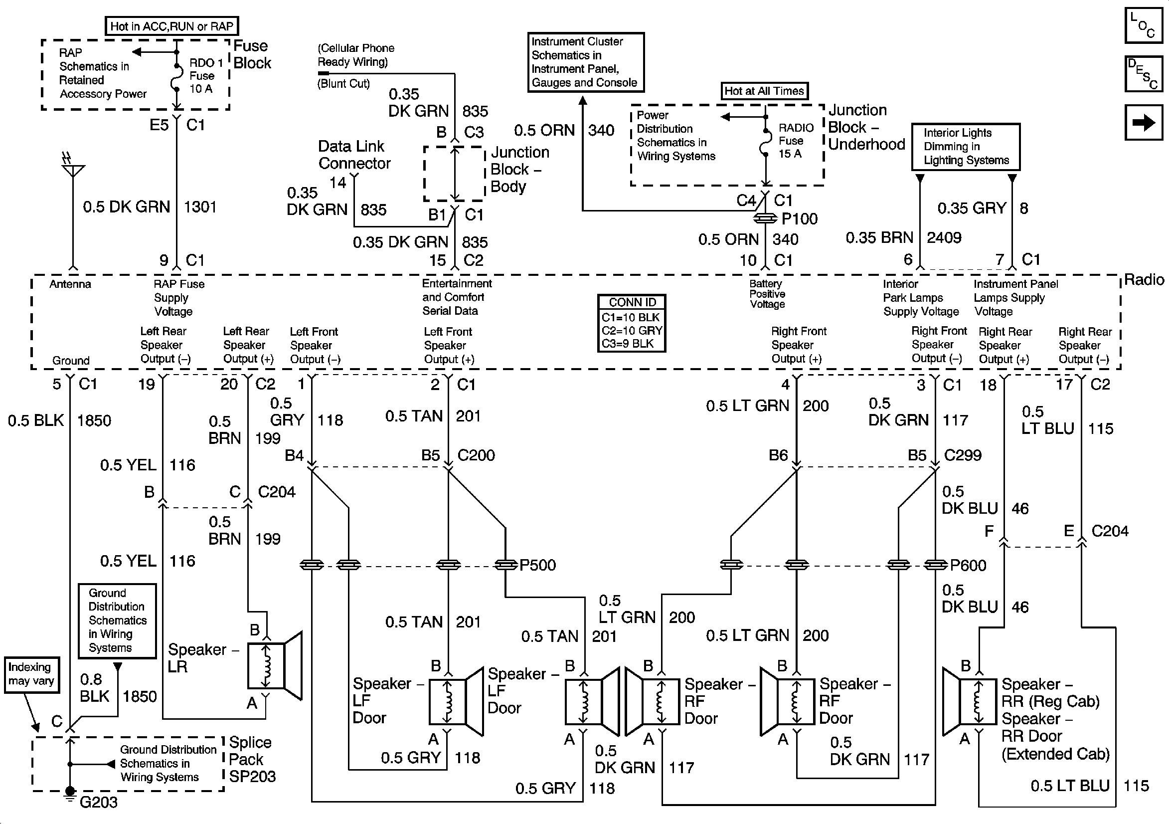 2003 Impala Fuse Diagram