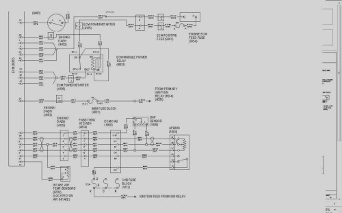 small resolution of 2007 international 4300 fuse box diagram wiring diagram blog 2006 international 7600 fuse box 2006 international fuse box