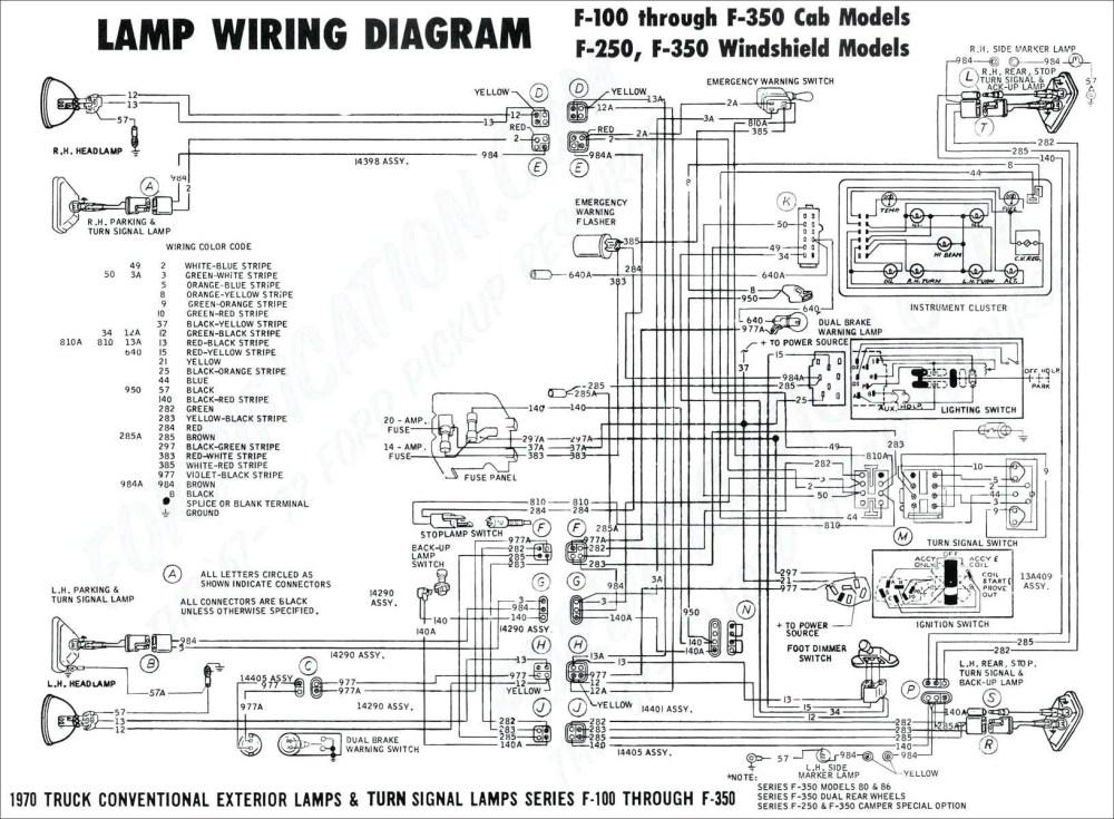 medium resolution of truck kenworth t800 turn signal wiring diagram wiring libraryinternational 4300 wiring diagram turn signal schematics wiring