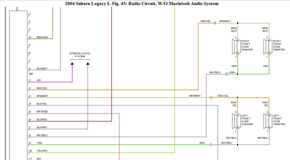 medium resolution of with subaru radio wiring harness diagram further ecu pinout diagram