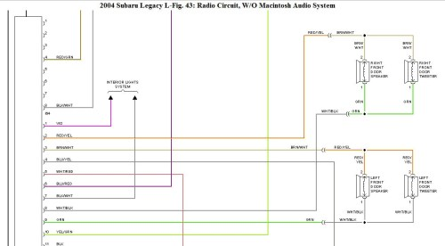 small resolution of with subaru radio wiring harness diagram further ecu pinout diagram