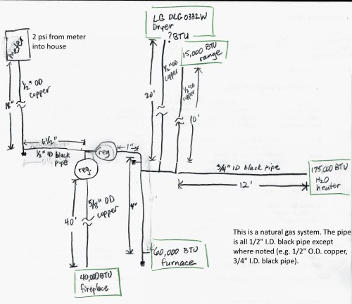 small resolution of awesome 240 volt 3 phase wiring diagram wiring diagram image