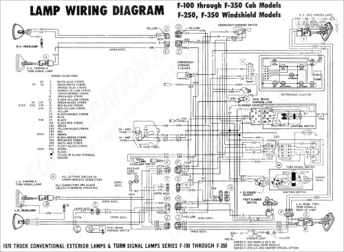 small resolution of tbi harness diagram list of schematic circuit diagram u2022 rh orionproject co 1999 ford taurus fuse 2004 ford freestar fuse box