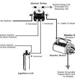 polaris solenoid wiring diagram wiring diagram autovehicle polaris winch solenoid wiring diagram atv starter solenoid wiring [ 990 x 799 Pixel ]