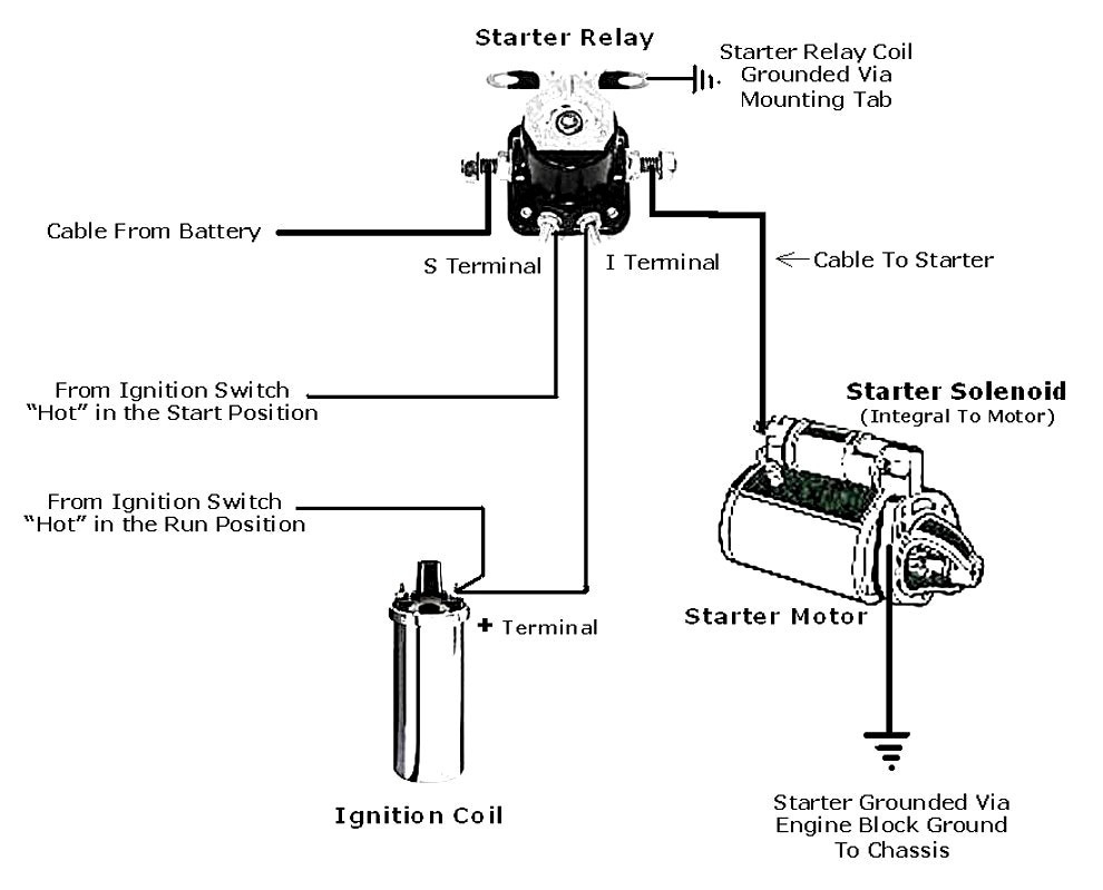 medium resolution of 4 wire starter solenoid diagram wiring diagram sheet 1959 ford starter solenoid wiring