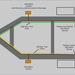 Dodge Trailer Wiring Diagram 7 Pin Starter Wire Plug Image