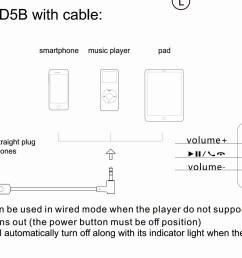 aux cord wiring diagram wiring diagram image aux light wiring diagram aux cord wiring diagram [ 1966 x 1013 Pixel ]